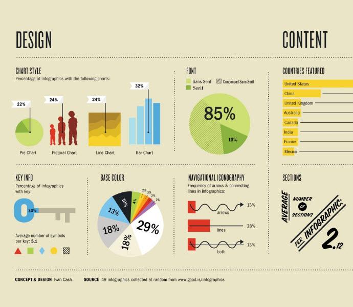 example-infographics